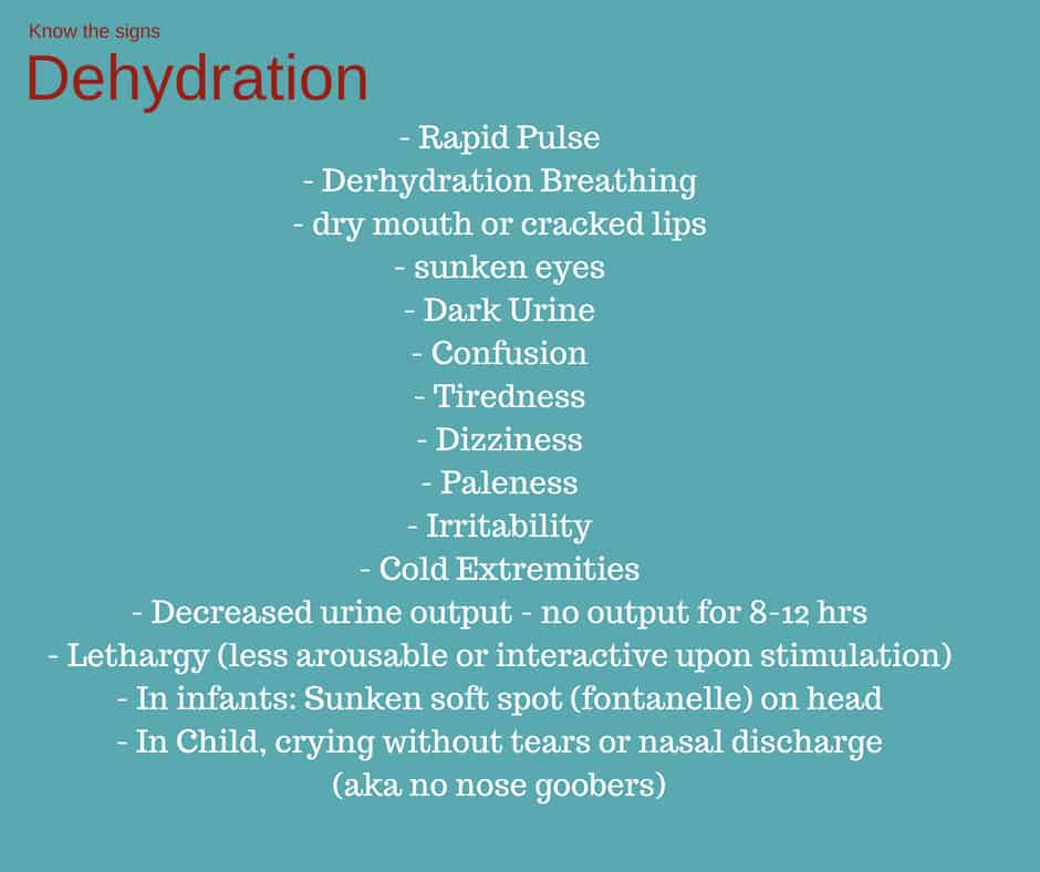 Infographic. Signs of dehydration in kids